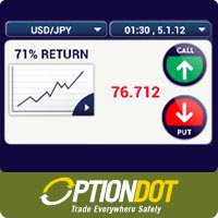 OptionBit Binary Options Trading